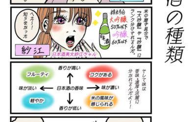 第二話「日本酒の種類」